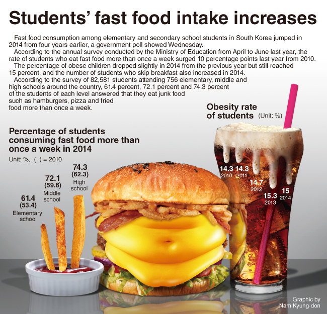 diet and caloric consumption as the two major factors in the continual rise of obesity rate in the u
