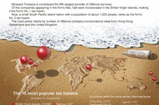 [Graphic News] Popular tax havens around the world