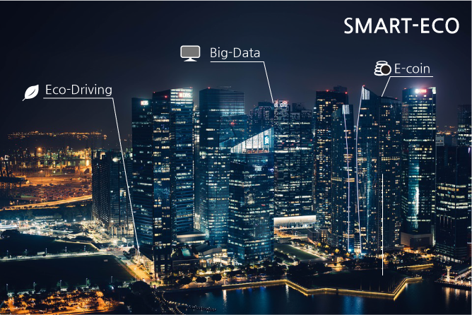 SMART-ECO's big-data platform is recognized as the first and only technology in the world