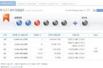 로또 577회 당첨번호…1등 3명, 당첨금 44억8444만원 '대박'