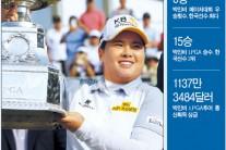 [데이터랩] 세리 넘은 박인비…한국선수 메이저 최다승 신기록 쓰다