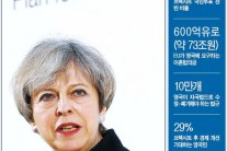 [People & Data] 브렉시트 D-1…2년간의 험난한 여정 떠나는 英 메이 총리