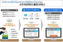 본인확인 내역 조회하고 불필요한 사이트 탈퇴 '한번에'