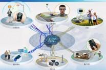 세상을 네트워킹하는 '사물지능통신'이 뜬다