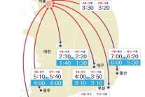 [고속도로 교통상황] 귀성길 교통상황 정체 시작…서울~부산 7시간
