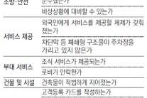 """""""저질관광은 가라"""" 한국관광 KS마크, 품질인증제 도입"""