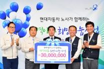 현대차 노사, 소외계층 아동 '소원성취' 기금 기부