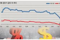 굳게 입다문 파월…글로벌시장 'R의 공포' 스멀스멀