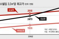 서울 사무실 남쪽으로 향한다…오피스빌딩 '강남불패'