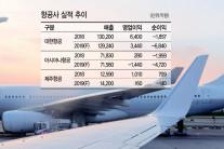아시아나 인수 본입찰 마감…'깜짝 손님' 없었다
