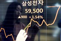 삼성전자, 글로벌 시가총액 '18위'…인텔 제쳤다